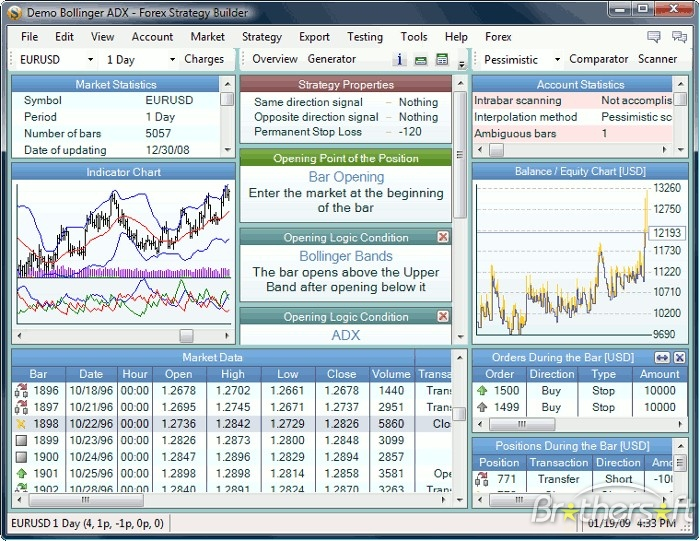 How to build algo trading system
