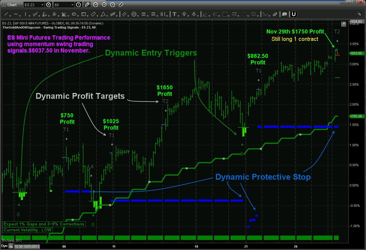 Why You Must Use Quantitative Trading Strategies In 2014