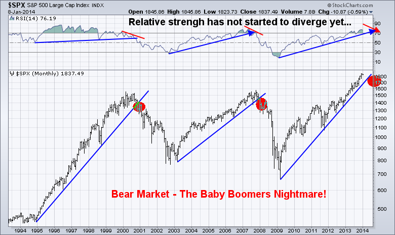 Algorithmic trading baby boomers