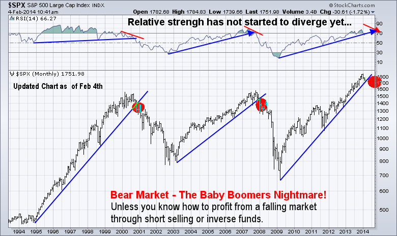 Algorithmic trading & quantitative strategies