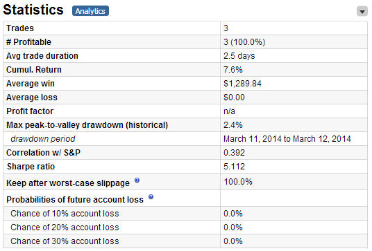 Automated Trading Systems Statistics