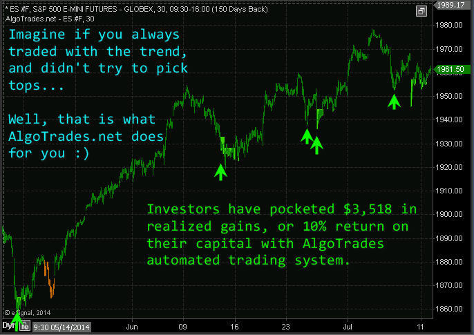 How to build automated trading system