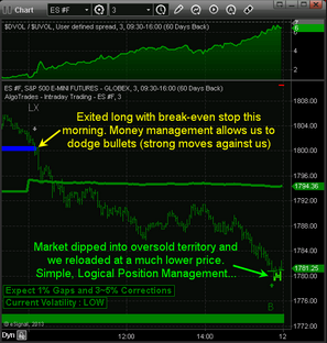 Make your future trading system