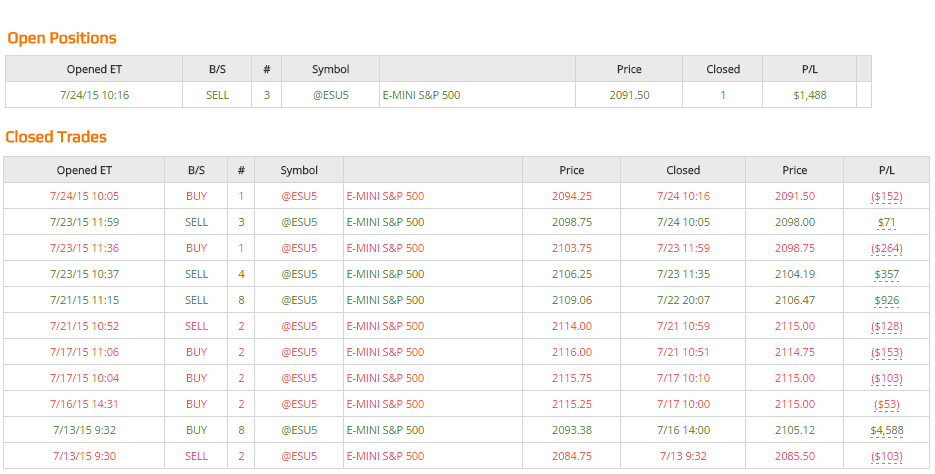 How to automated trading system